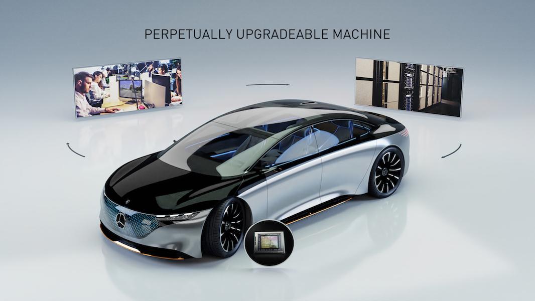 Mercedes Benz Akan Bergabung dengan NVidia